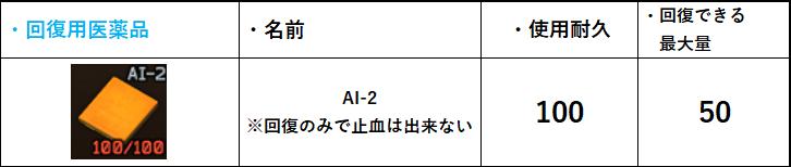 f:id:x-tosshi-x:20200502011411p:plain