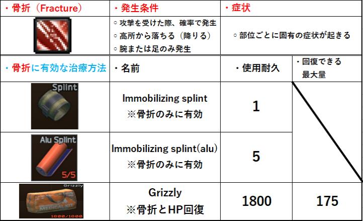f:id:x-tosshi-x:20200502011415p:plain