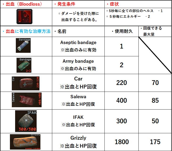 f:id:x-tosshi-x:20200502011419p:plain