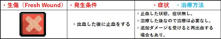 f:id:x-tosshi-x:20200502011428p:plain