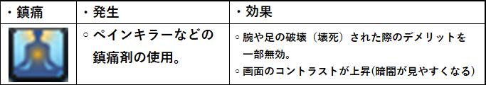 f:id:x-tosshi-x:20200502011431p:plain