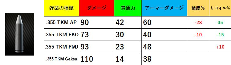 f:id:x-tosshi-x:20200802102307p:plain