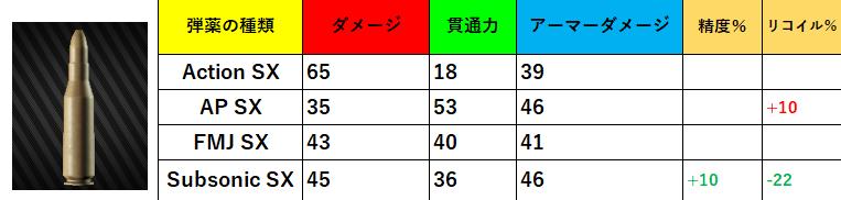 f:id:x-tosshi-x:20200802102311p:plain