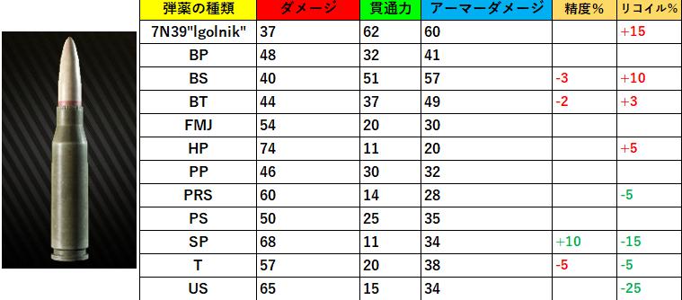 f:id:x-tosshi-x:20200802102319p:plain