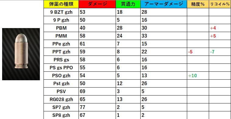 f:id:x-tosshi-x:20200802102345p:plain