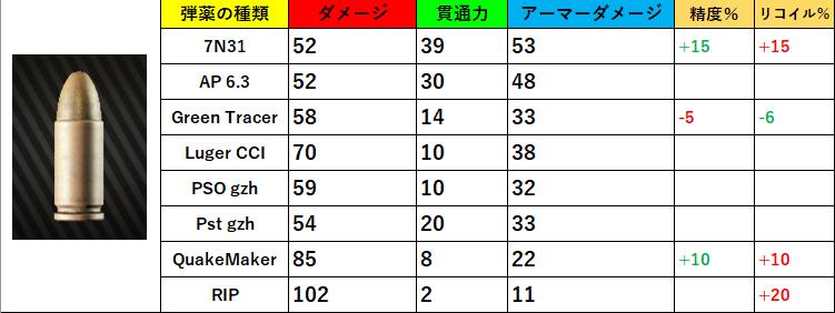 f:id:x-tosshi-x:20200802102349p:plain
