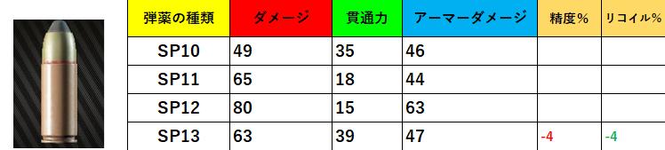 f:id:x-tosshi-x:20200802102354p:plain