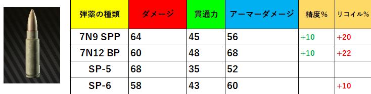 f:id:x-tosshi-x:20200802102357p:plain