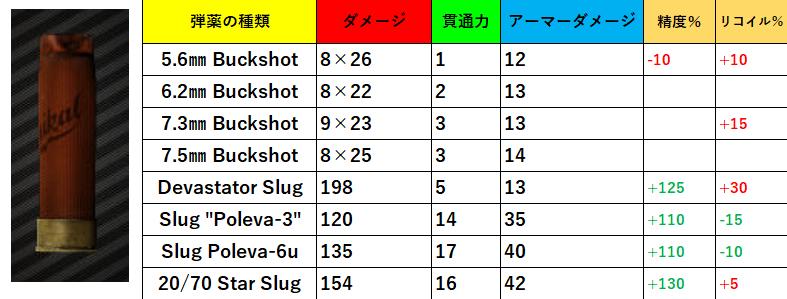 f:id:x-tosshi-x:20200802102409p:plain