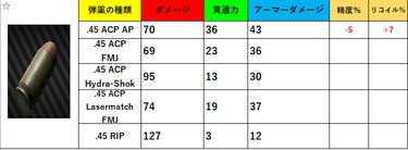 f:id:x-tosshi-x:20210103094042p:plain