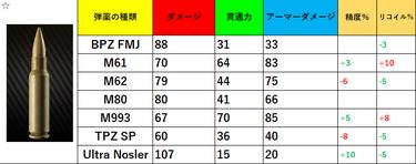 f:id:x-tosshi-x:20210103094236p:plain