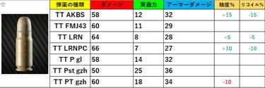 f:id:x-tosshi-x:20210103094338p:plain